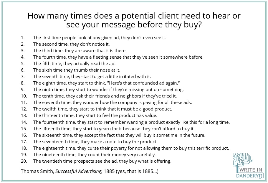 How many times does a potential client need to see or hear your message before they buy?